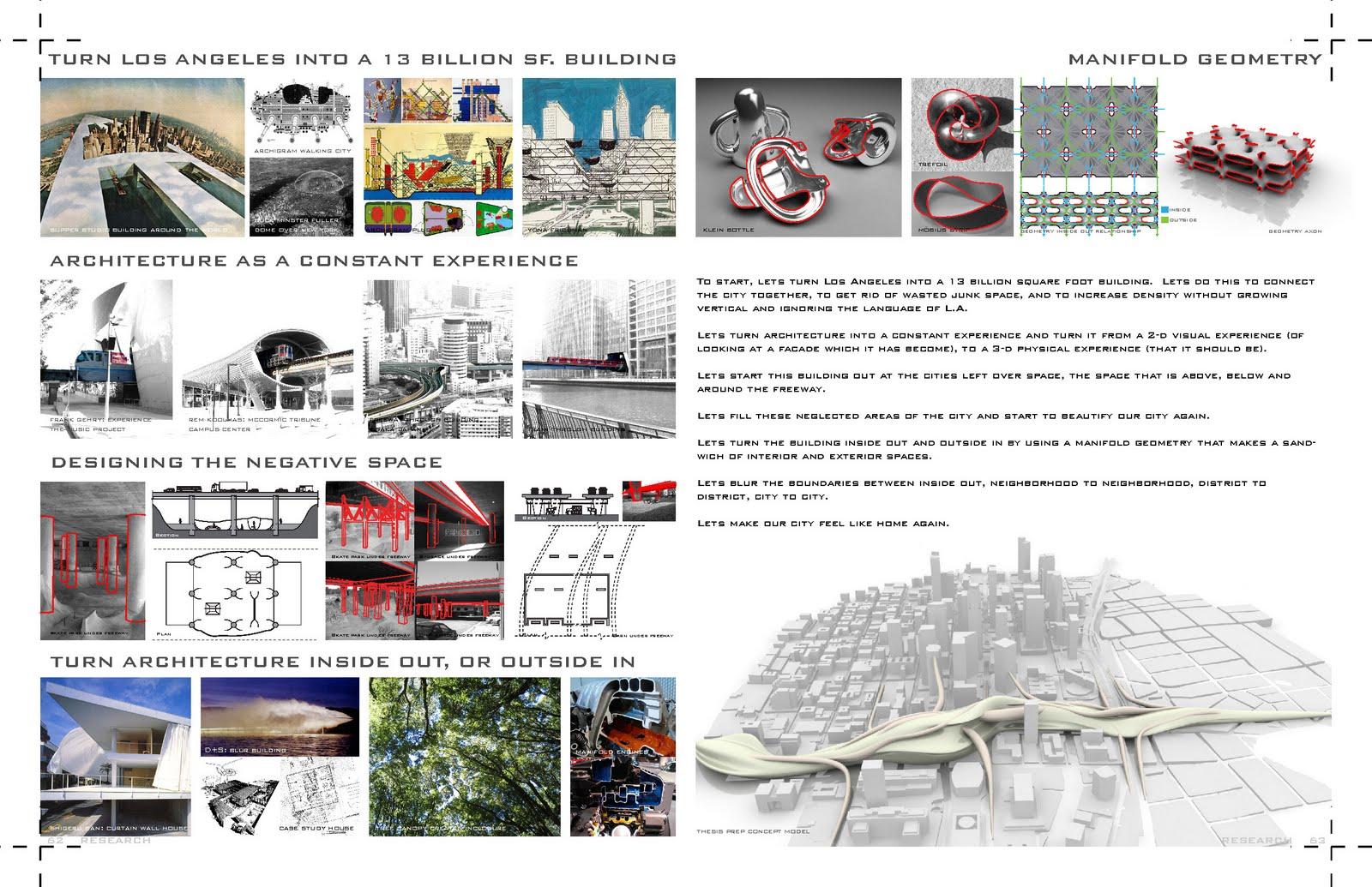 Art Of Gurmukh Bhasin 2005 2007 Graduate Architectural Portfolio