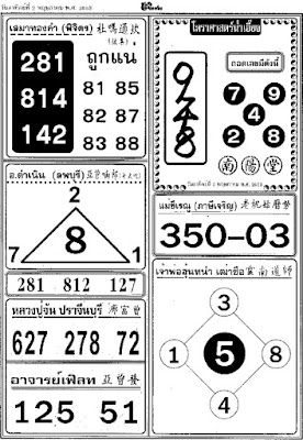 Thai Lottery Tips Results Checker April