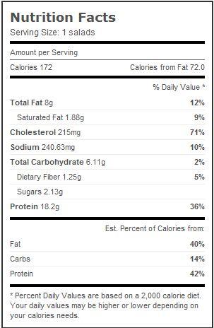 publix fried chicken nutrition information | Diigo Groups