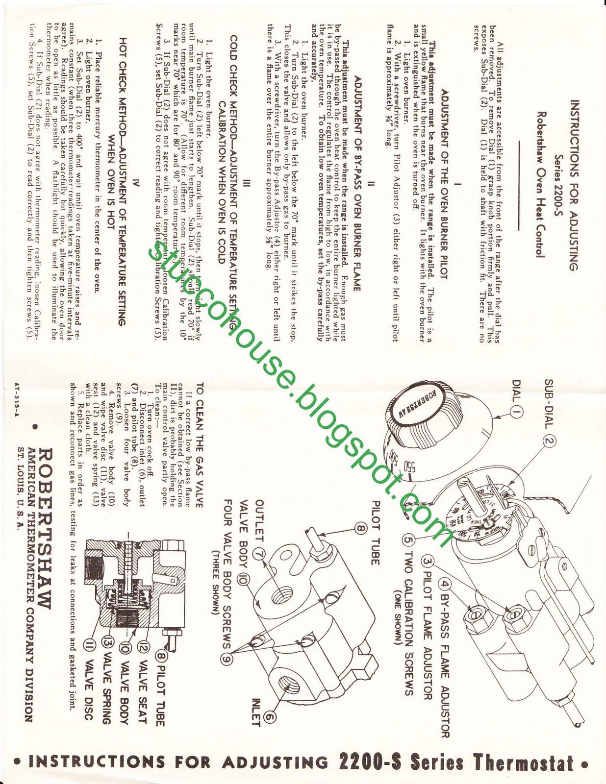 tappan talk adjusting the thermostat rh tappantalk blogspot com User Training Clip Art User Guide