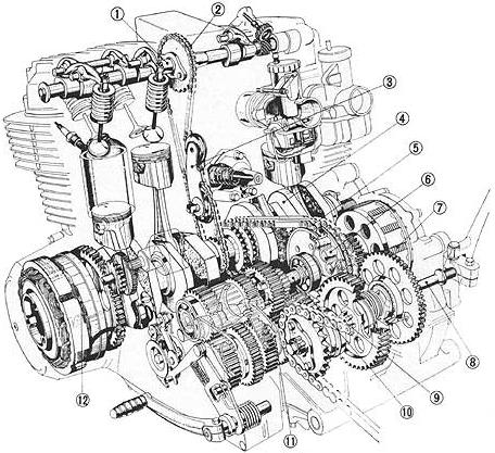 Yamaha Qt 50 Wiring Diagram furthermore 1979 Yamaha Wiring Diagram also Honda Cb750 Sohc Engine Diagram additionally Diagram Engine 2006 Subaru Impreza Turbo as well Quadra Fire B120 Wiring Diagram. on honda cb750 wiring diagram