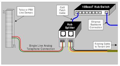 full text ebook wall plate and hub splitter installation rh fulltextebook blogspot com Telephone Wiring Color Code Western Electric Telephone Wiring Diagram