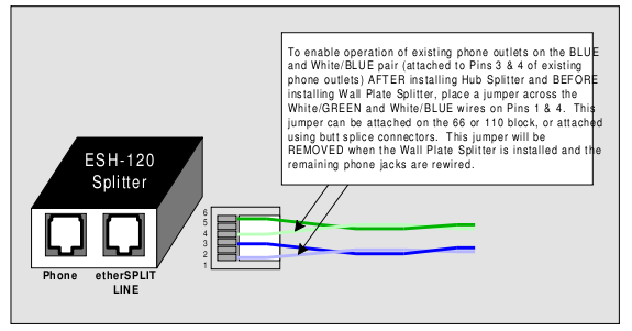 text ebook wall plate and hub splitter installation wiring diagrams