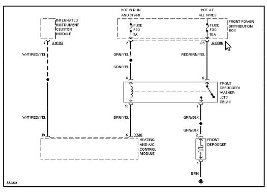 1995 bmw 740i fuse box diagram