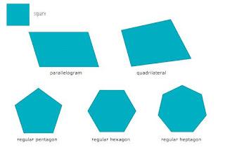 Quadrilateral Polygon quadrilateral a...