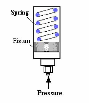Pressure Sensors Used In Industrial on rtd schematic symbol