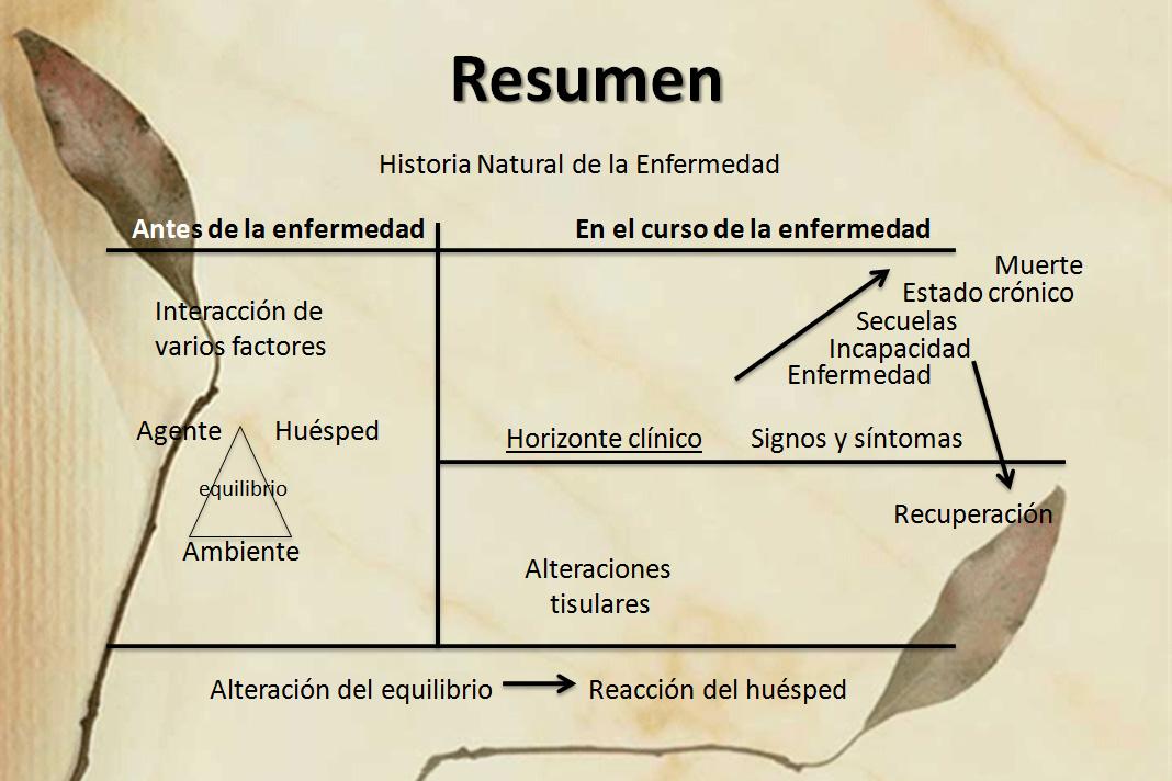 historia natural de la enfermedad periodo patogenico: