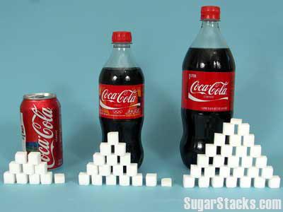 Azúcar contenida en los refrescos