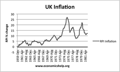 inflation and deflation in an economy economics essay Macroeconomics is a branch of economics dealing with the performance,  structure, behavior,  11 output and income 12 unemployment 13 inflation  and deflation  economists interested in long-run increases in output study  economic growth advances in technology  milton (1953) essays in positive  economics.