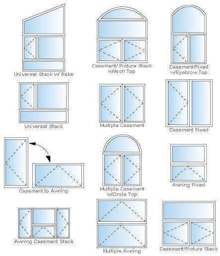 Modelos de ventanas para casas imagui for Modelos de ventanas de aluminio para exteriores