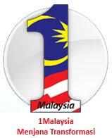 esei satu malaysia menjana transformasi Pertandingan esei asean, 6 mei – 7 julai 2017 pelancaran asean circle, 9 jun 2017  melalui transformasi lean antara mpc dengan finisar malaysia sdn bhd (2016)  rakan ternak enterprise salah satu pelanggan cawangan ipoh yang telah dipilih di bawah program ini.