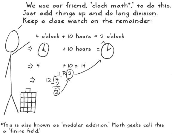 aes act 4 scene 06 clock math