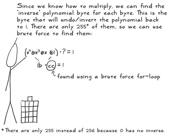 aes act 4 scene 13 byte inverses