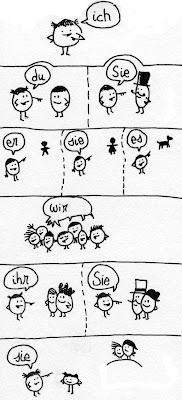 Dibujos de pronombres
