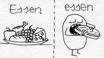 Dibujos de verbos, dibujos de nombres