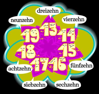 dibujos de adjetivos, dibujos de números