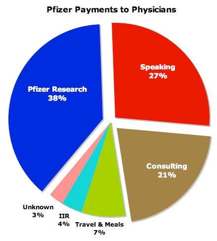 Healthy+diet+pie+chart