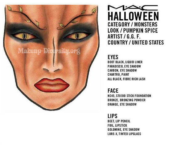 [Pumpkin+Spice.jpg]