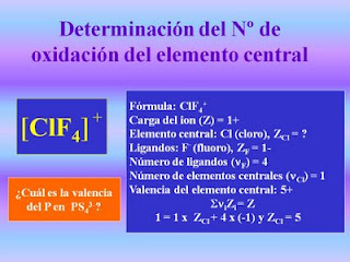 Lenguaje qumico inorgnico y orgnico determinacin del nmero de determinacin del nmero de oxidacin del elemento central en un complejo inico urtaz Gallery