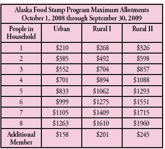 The food stamp guide how to apply for alaska food stamps