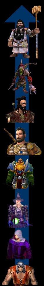 Moje postavy v MMORPG