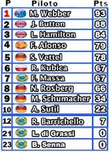 Mundial de pilotos