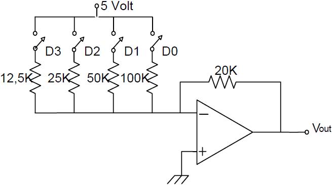 belajar elektronika  dac jenis binary weight resistor