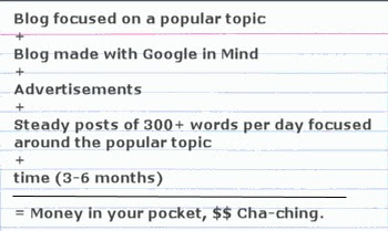 Blog money making formula on notecard