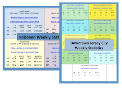 Hoboken & Downtown JC Weekly Statistics
