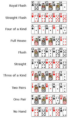 Pairs in poker life like slot cars parts