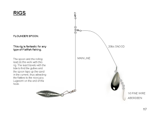 Dunia Mancing: Macam-Macam Rangkaian Memancing