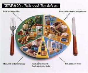 WBB-Balanced Breakfasts - The Mega Roundup! - Fun and Food Blog