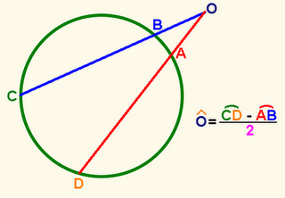 C rculo circunferencia angulo exterior for Exterior tangente y secante