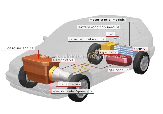 Mechanical engineering car engine - photo#3