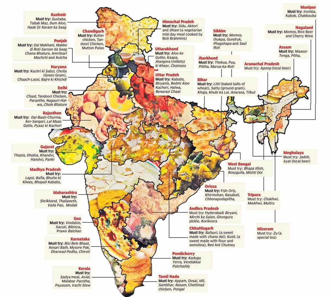 Regional indian cuisine blogroll Cuisines of india