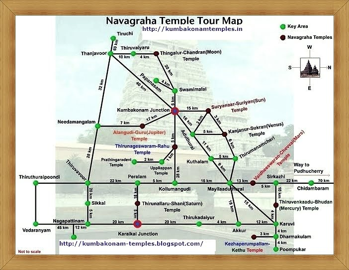 Nakshatra – Temples for each of the 27 Nakshatram Birth Stars.