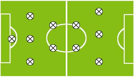 Футбольные расстановки и схемы