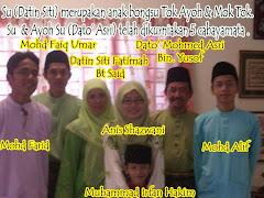 Keluarga Su Bangi