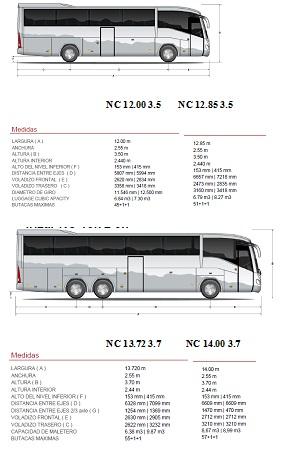Retro buses autobuses irizar scania en m xico 2 parte - Autobuses larga distancia ...