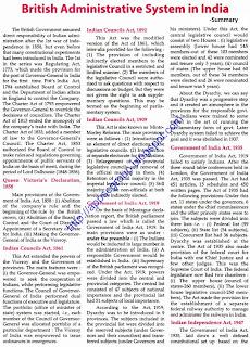 essays on current affairs 2010