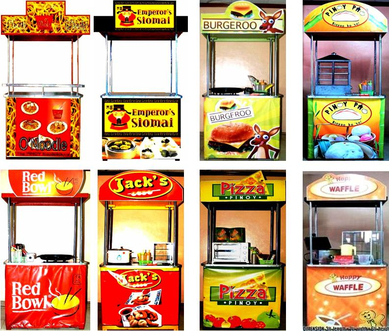 Hot Dog Companies In India