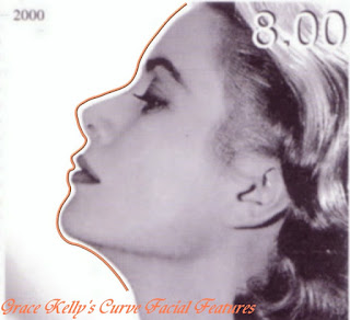 Grace Kelly's Curve Facial Features
