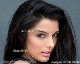 Giselli Monteiro Curve Facial Features