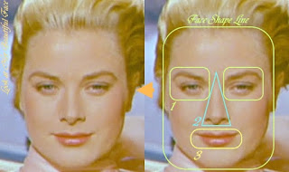 Grace Kelly Square Face Shape