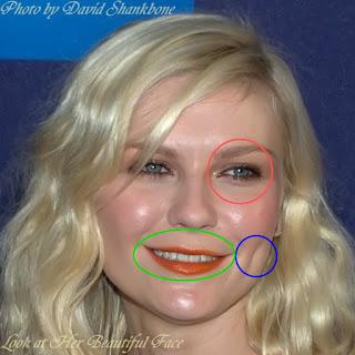 Kirsten Dunst 3 Distinctive Facial Features