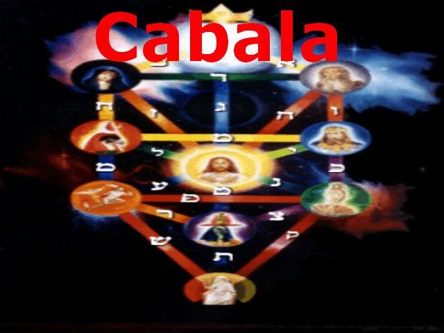 Resultado de imagem para Sinais mágicos da Cabala Judaica