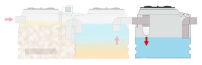 donde verter el agua de la depuradora