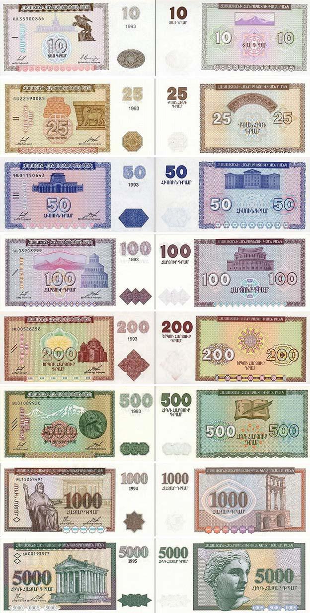 Курс валют красноярск сегодня