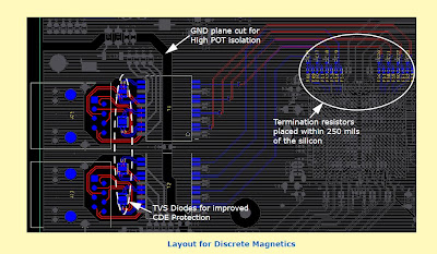 jedec guidelines for pcb component placement