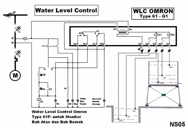 Wiring Diagram Panel Wlc : Panel amf ats water level control